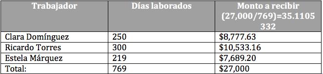 tabla1_premo